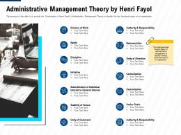 Administrative Management Theory By Henri Fayol Leadership And Management Learning Outcomes Ppt Images