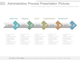 Administrative Process Presentation Pictures