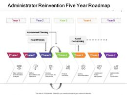 Administrator Reinvention Five Year Roadmap