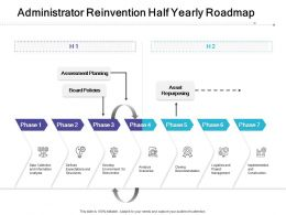 Administrator Reinvention Half Yearly Roadmap