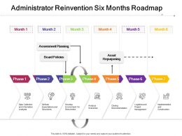 Administrator Reinvention Six Months Roadmap