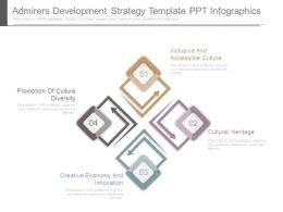 Admirers Development Strategy Template Ppt Infographics