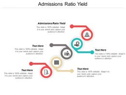 Admissions Ratio Yield Ppt Powerpoint Presentation Layouts Mockup Cpb