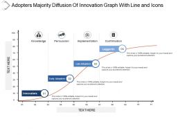 Adopters Majority Diffusion Of Innovation Graph With Line And Icons