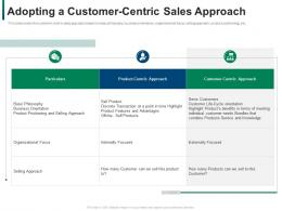 Adopting A Customercentric Sales Approach Service Developing Refining B2b Sales Strategy Company Ppt Tips