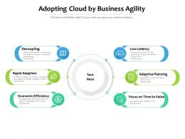 Adopting Cloud By Business Agility