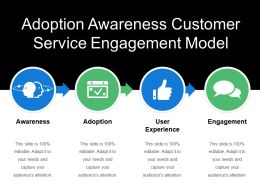 Adoption Awareness Customer Service Engagement Model