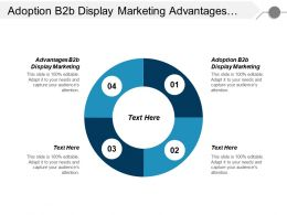 Adoption B2b Display Marketing Advantages B2b Display Marketing Cpb
