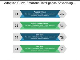 Adoption Curve Emotional Intelligence Advertising Management Marketing Global Cpb