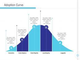 Adoption Curve Implementation Management In Enterprise Ppt Portfolio Backgrounds