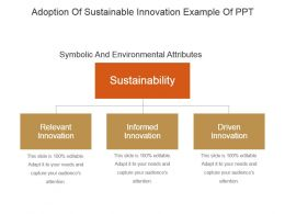 Adoption Of Sustainable Innovation Example Of Ppt