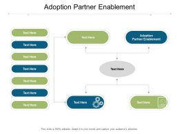 Adoption Partner Enablement Ppt Powerpoint Presentation Model Layouts Cpb