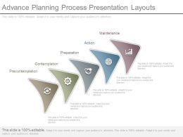 Advance Planning Process Presentation Layouts