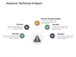 Advance Technical Analysis Ppt Powerpoint Presentation Pictures Example Topics Cpb