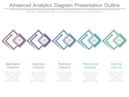 Advanced Analytics Diagram Presentation Outline