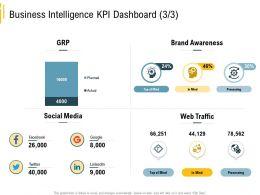 Advanced Analytics Environment Business Intelligence KPI Dashboard Brand Awareness Ppts Tips