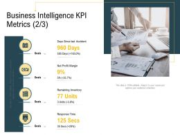 Advanced Analytics Environment Business Intelligence KPI Metrics Last Accident Ppt Microsoft