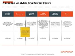 Advanced Analytics Final Output Results This Program Ppt Powerpoint Presentation Layouts Topics