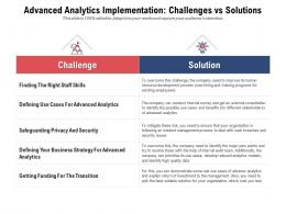Advanced Analytics Implementation Challenges Vs Solutions