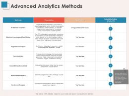 Advanced Analytics Methods Analytics Ppt Powerpoint Presentation Icon