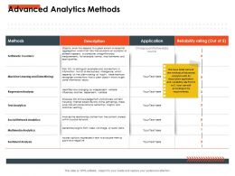 Advanced Analytics Methods Data Source Ppt Powerpoint Presentation Outline Show