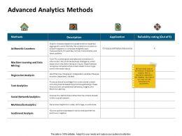Advanced Analytics Methods Social Network Ppt Powerpoint Presentation Visuals