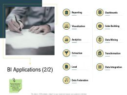 Advanced Analytics Output Results Local Environment Bi Applications Transformation Ppt Template
