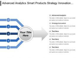 Advanced Analytics Smart Products Strategy Innovation Infrastructures Management