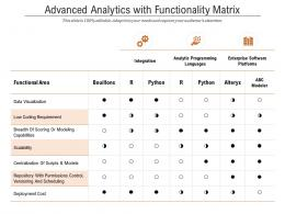 Advanced Analytics With Functionality Matrix