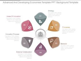 Advanced And Developing Economies Template Ppt Background Template