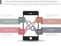 Advanced Channel Advertising Plan Template Powerpoint Slide Ideas