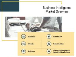 Advanced Environment Business Intelligence Market Overview Intelligence Ppt Influencers