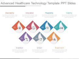 Advanced Healthcare Technology Template Ppt Slides