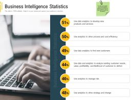 Advanced Local Environment Business Intelligence Statistics Cost Efficiency Ppt Good