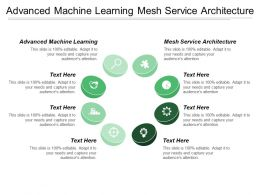 Advanced Machine Learning Mesh Service Architecture Platforms