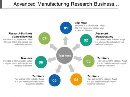 Advanced Manufacturing Research Business Competitiveness Establish Foundation Drive Result