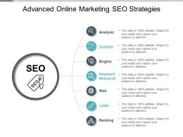 Advanced Online Marketing Seo Strategies Powerpoint Images