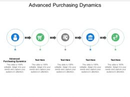 Advanced Purchasing Dynamics Ppt Powerpoint Presentation Diagram Templates Cpb
