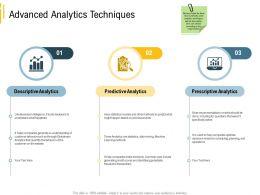 Advanced Results Local Environment Advanced Analytics Techniques Predictive Ppt Professional