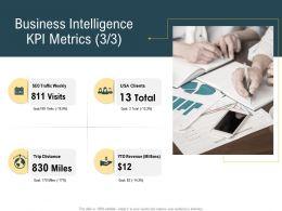 Advanced Results Local Environment Business Intelligence KPI Metrics Revenue Ppt Portfolio