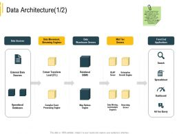 Advanced Results Local Environment Data Architecture Warehouse Servers Ppt Backgrounds