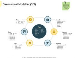 Advanced Results Local Environment Dimensional Modelling Category Time Ppt Inspiration