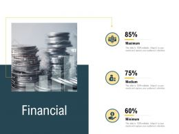 Advanced Results Local Environment Financial Percentages Minimum Maximum Ppts Tips