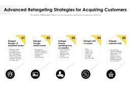 Advanced Retargeting Strategies For Acquiring Customers