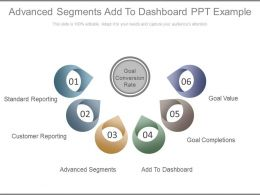 Advanced Segments Add To Dashboard Ppt Example