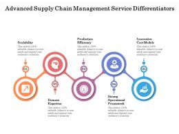 Advanced Supply Chain Management Service Differentiators