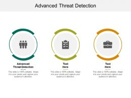 Advanced Threat Detection Ppt Powerpoint Presentation Infographics Cpb