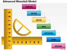 Advanced Waterfall Model Flat Powerpoint Design