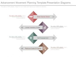 Advancement Movement Planning Template Presentation Diagrams
