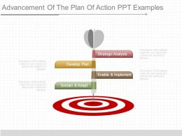 Advancement Of The Plan Of Action Ppt Examples